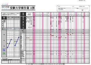 juken_daigaku_houkokusyo_A_plus