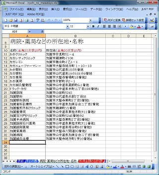 meisyo_syozaichi_s