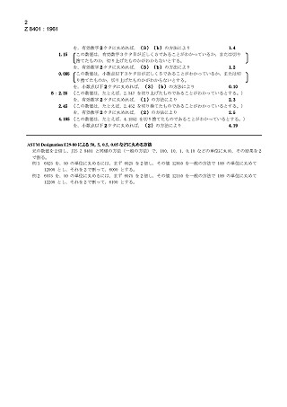JIS_Z8401-1961_2_s