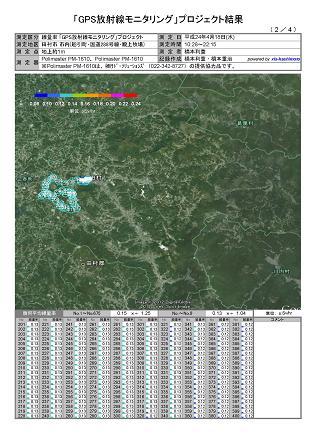 20120418_2_放射線モニタリング結果