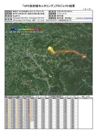 20120418_4_放射線モニタリング結果