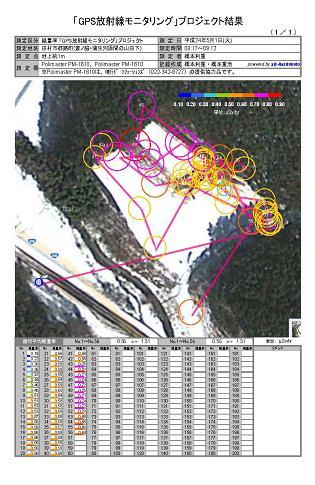 20120501_放射線モニタリング結果