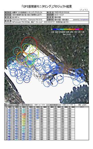 20120516_放射線モニタリング結果