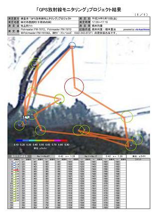 20120519_2_放射線モニタリング結果