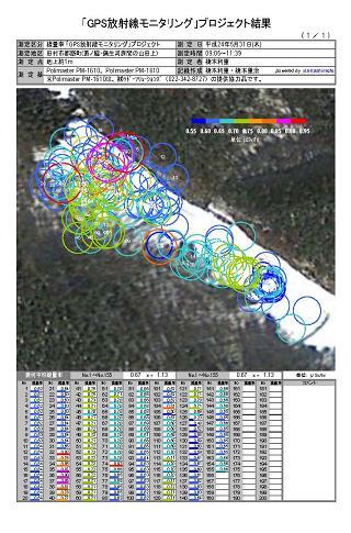 20120531_放射線モニタリング結果