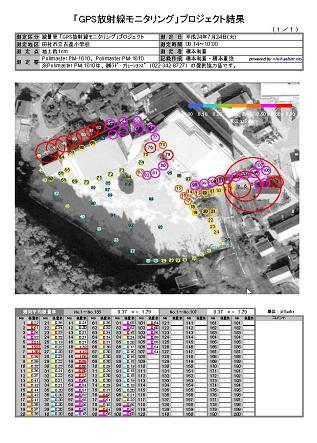 20120724_放射線モニタリング結果_1cm