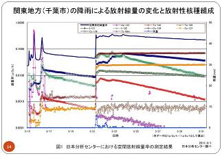 110930fukushima1_14