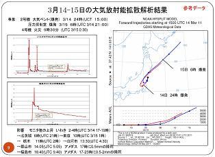 110930fukushima1_9