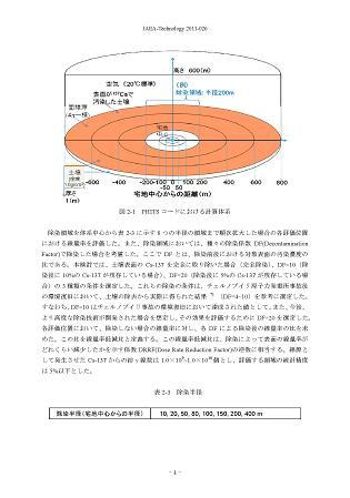 JAEA-Technology-2011-026_P4