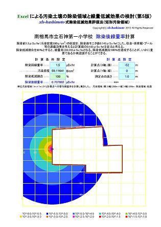 xls-hashimoto式除染低減効果評価法(矩形汚染領域)辺