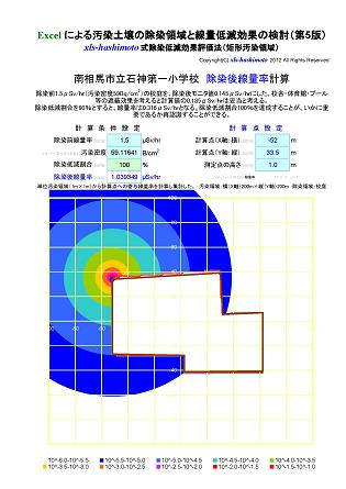 xls-hashimoto式除染低減効果評価法(矩形汚染領域)角
