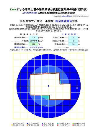 xls-hashimoto式除染低減効果評価法(矩形汚染領域)