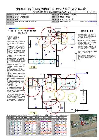 「大熊町一時立入時放射線モニタリング結果(きなやん宅)」(家屋内)