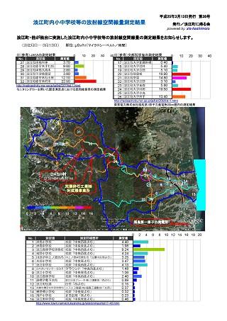 双葉郡浪江町の空間放射線量測定結果