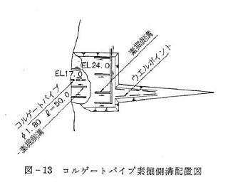 側溝配置図